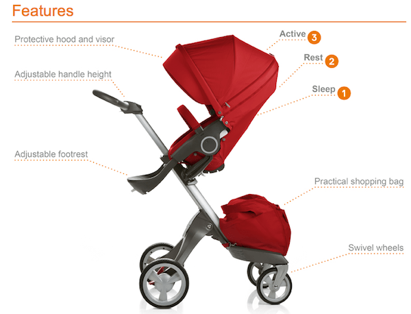 Getting To Know The Stokke Xplory Stroller
