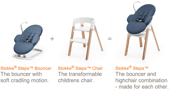 Stokke Steps All In One System, stokke high chair, stokke steps,