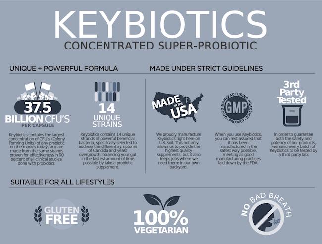 keybiotic_infographicver2
