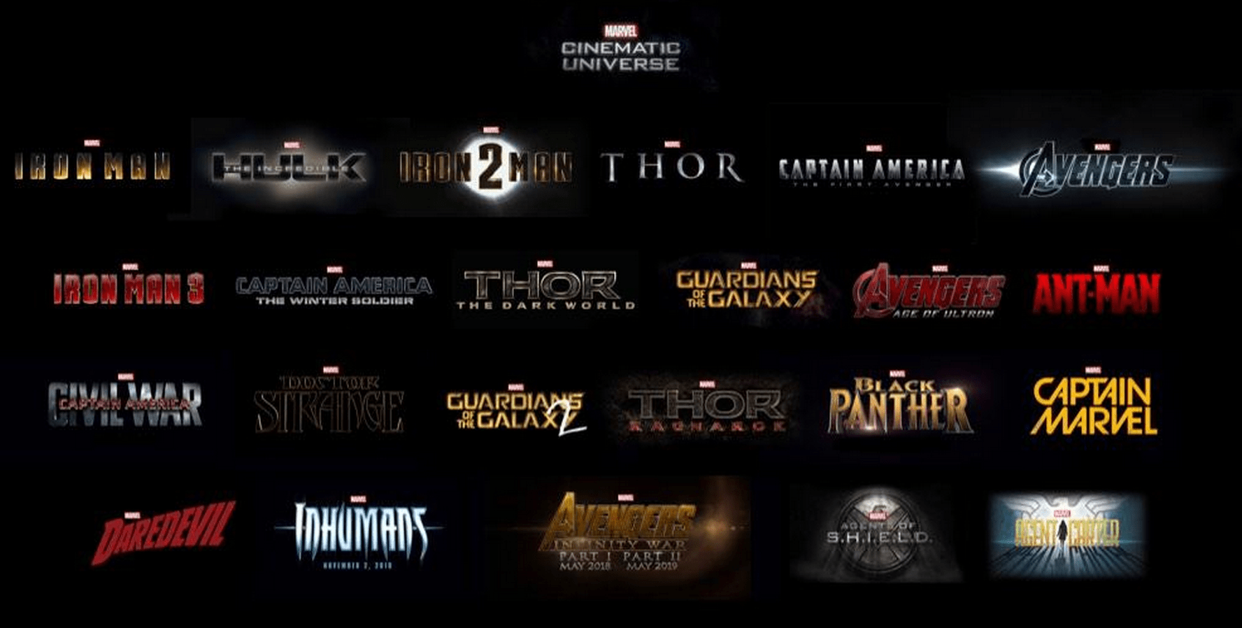 marvel film to come