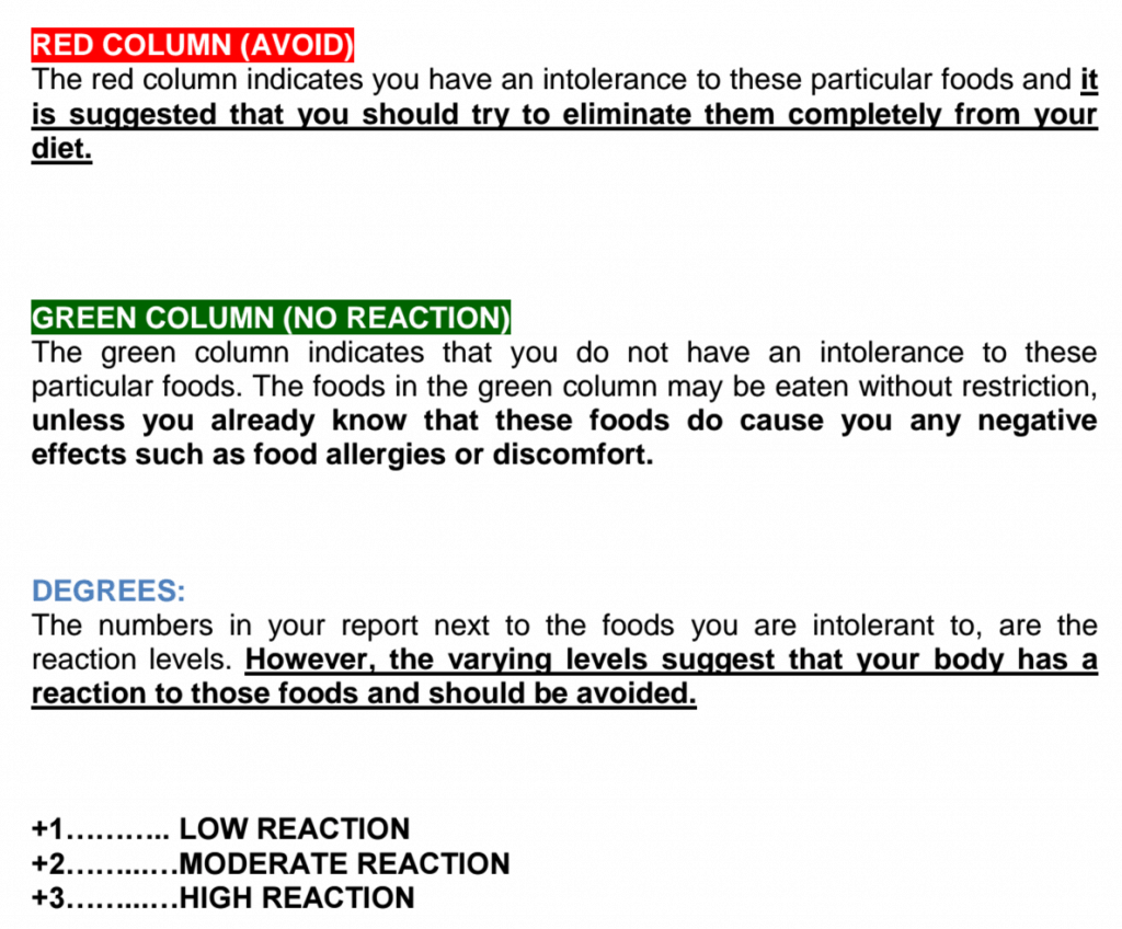 A report of my food intolerances found by the Pinnertest kit